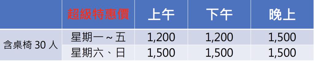 新竹火車站201教室租借時段與費用