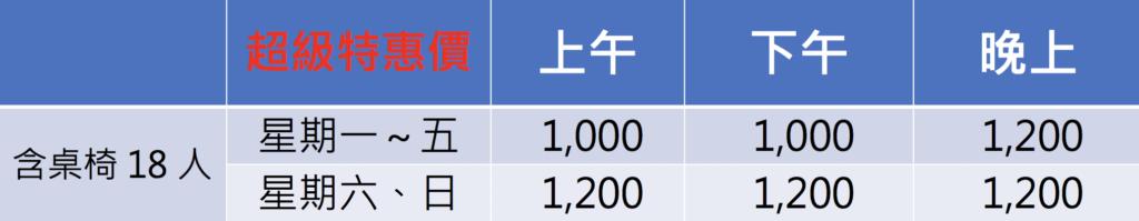 新竹火車站202教室租借時段與費用