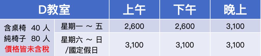 桃園場地租借-桃園思考致富教室-D教室費用表