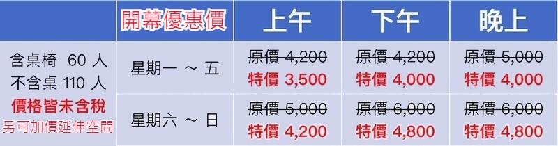 台中NTC教室價格表-場地租用